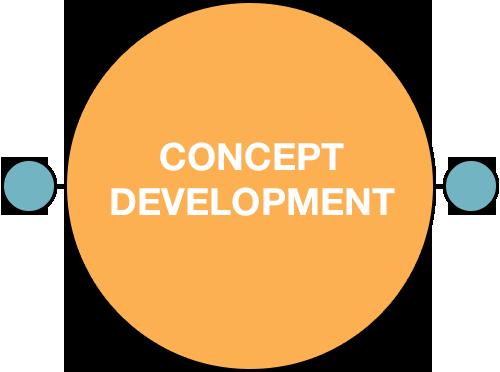 ConceptDevelopment-UrbanEats