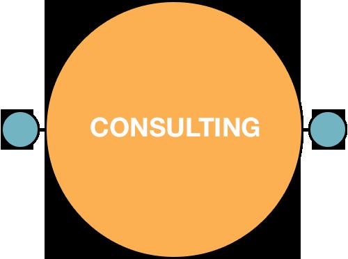 RestuarantConsulting-UrbanEats
